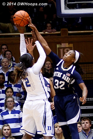 Rejection by Loyd  - Duke Tags: #2 Alexis Jones - ND Players: #32 Jewell Loyd