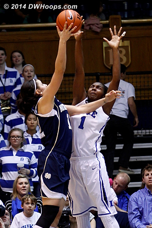 Elizabeth Williams just missed a block here, and her consecutive game streak in that category ended at 91.  - Duke Tags: #1 Elizabeth Williams  - ND Players: #11 Natalie Achonwa