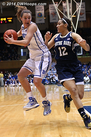 Peters drives, she'd score to cut it to five points  - Duke Tags: #33 Haley Peters - ND Players: #12 Taya Reimer