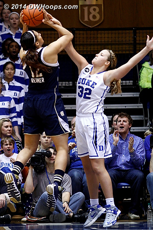 Duke's only blocked shot of the game went to Tricia Liston