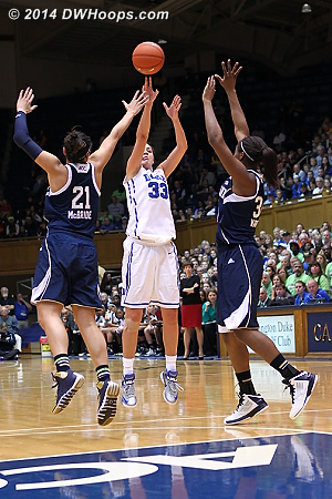Peters takes a three, but it unable to cut the deficit to four  - Duke Tags: #33 Haley Peters