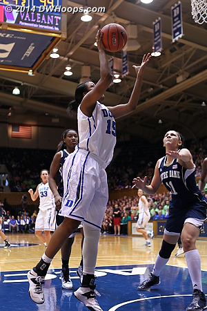 Jackson hit two layups to keep Duke in it  - Duke Tags: #15 Richa Jackson