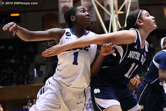 DWHoops Photo  - Duke Tags: #1 Elizabeth Williams  - ND Players: #11 Natalie Achonwa
