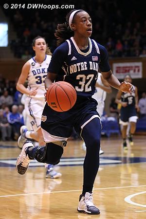 DWHoops Photo  - ND Players: #32 Jewell Loyd