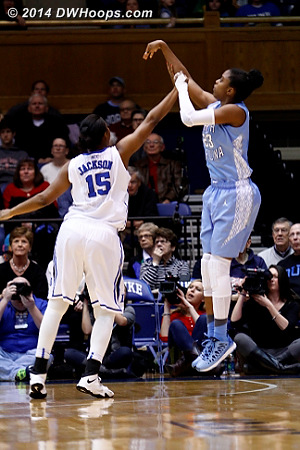 Diamond's first shot in Cameron was an airball.  She shook it off admirably and scored a career high 30 points.  - UNC Players: #23 Diamond DeShields