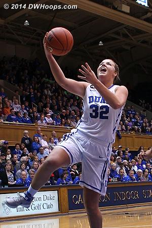 Liston scores in transition  - Duke Tags: #32 Tricia Liston
