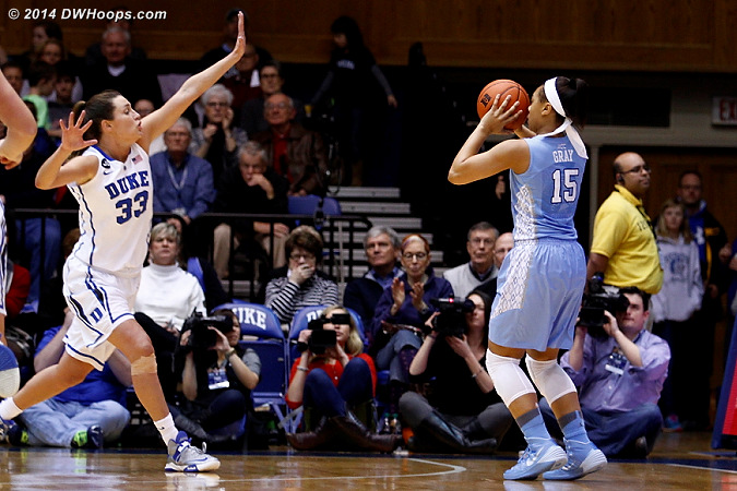 Gray missed this open look that UNC had all night long  - Duke Tags: #33 Haley Peters - UNC Players: #15 Allisha Gray