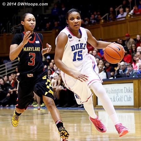 DWHoops Photo  - Duke Tags: #15 Richa Jackson - MD Players: #3 Brene Moseley