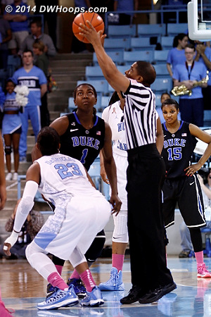Opening Tip  - Duke Tags: #1 Elizabeth Williams  - UNC Players: #23 Diamond DeShields