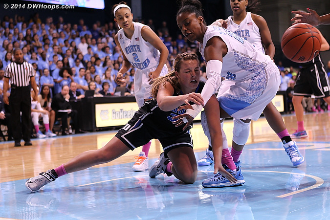 Battling in the paint  - Duke Tags: #32 Tricia Liston - UNC Players: #23 Diamond DeShields