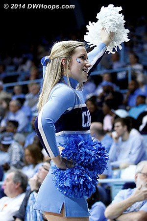 DWHoops Photo  - UNC Players:  UNC Cheerleaders