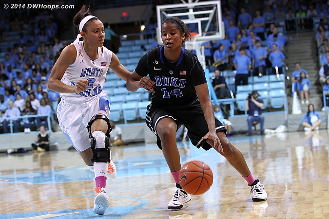 DWHoops Photo  - Duke Tags: #14 Ka'lia Johnson - UNC Players: #2 Latifah Coleman
