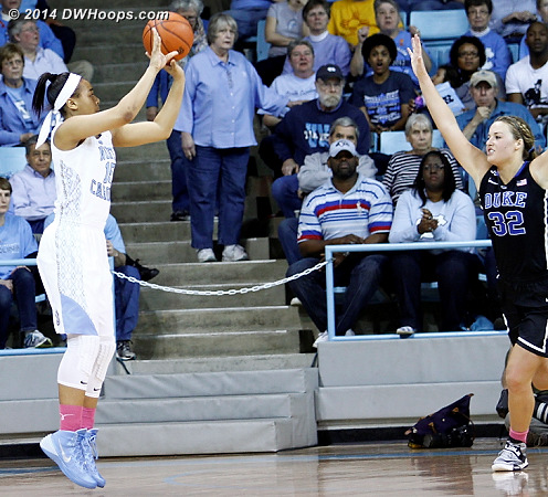 Gray hit back to back three to begin the second half as Carolina went on a huge run  - Duke Tags: #32 Tricia Liston - UNC Players: #15 Allisha Gray