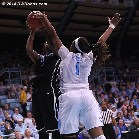 Rejection by Mavunga  - Duke Tags: #1 Elizabeth Williams  - UNC Players: #1 Stephanie Mavunga