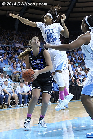 DWHoops Photo  - Duke Tags: #32 Tricia Liston - UNC Players: #10 Danielle Butts