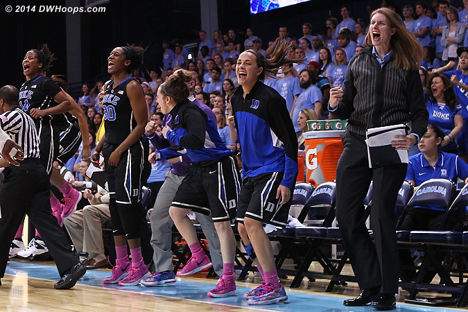 During the Duke comeback  - Duke Tags: #14 Ka'lia Johnson, #30 Amber Henson, #23 Rebecca Greenwell, Michele Van Gorp, Duke Bench