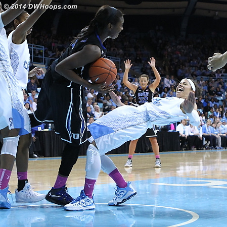 This ended up being a travel  - Duke Tags: #1 Elizabeth Williams  - UNC Players: #24 Jessica Washington