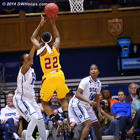 Dequesha Mcclanahan led Winthrop with 22 points, she also had six assists