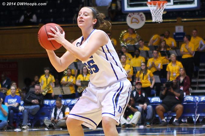 DWHoops Photo  - Duke Tags: #35 Jenna Frush