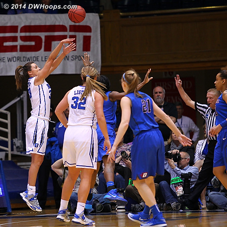 Haley Peters hits a corner three to tie the game, 3-3  - Duke Tags: #33 Haley Peters