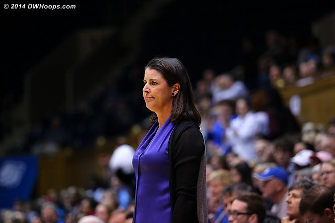 Duke fell behind early  - Duke Tags: Joanne P. McCallie