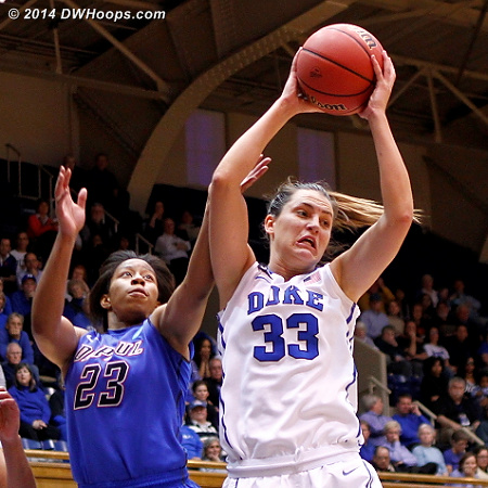 DWHoops Photo  - Duke Tags: #33 Haley Peters - DEP Players: #23 Centrese Mcgee