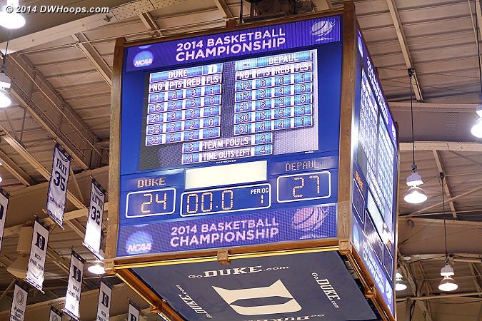 Halftime - Duke trails 27-24