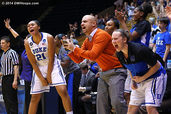 The ever-active Duke bench after a score