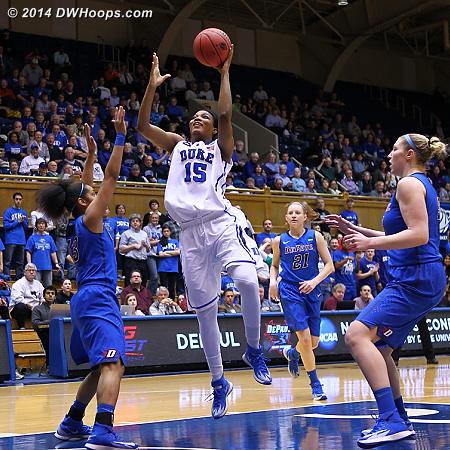 Duke getting back on track  - Duke Tags: #15 Richa Jackson