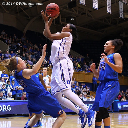 With the score 54-48 DePaul, Jackson drew a foul, then missed both free throws.  Duke was 7-14 from the line in the second half, which impaired their comeback hopes.  - Duke Tags: #15 Richa Jackson - DEP Players: #21 Megan Rogowski