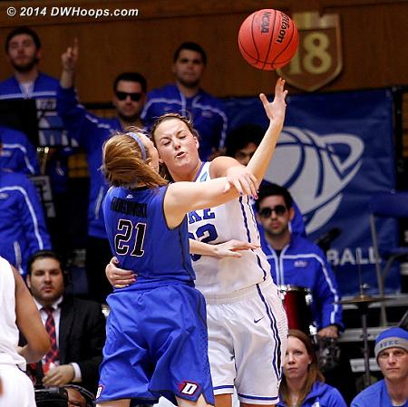DWHoops Photo  - Duke Tags: #32 Tricia Liston - DEP Players: #21 Megan Rogowski