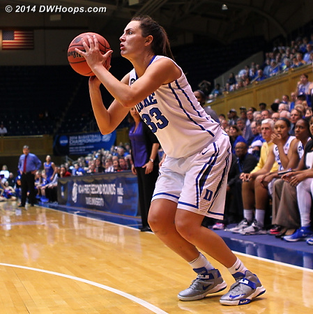 Haley unable to convert from three, and DePaul would retake a double digit lead  - Duke Tags: #33 Haley Peters