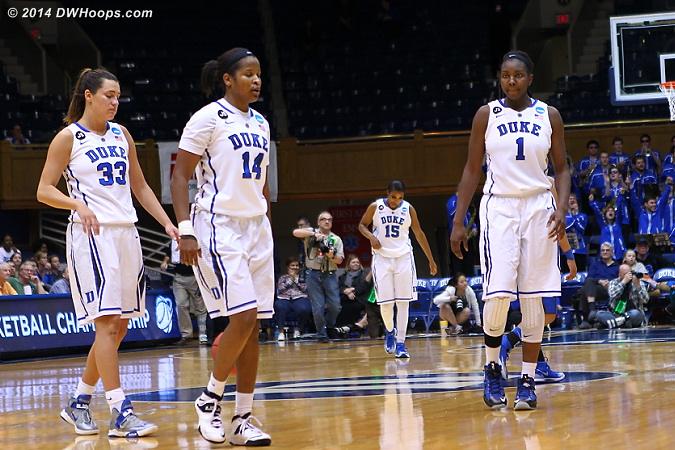 End of the line  - Duke Tags: Duke Team