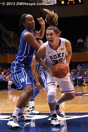 Haley Peters in the lane  - Duke Tags: #33 Haley Peters, #22 Oderah Chidom