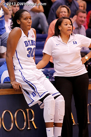 Amber Henson anxious to get into the game, with Candace Jackson who coached the White team  - Duke Tags: #30 Amber Henson, Candace Jackson