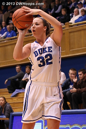 Tricia sizes up a three point attempt  - Duke Tags: #32 Tricia Liston