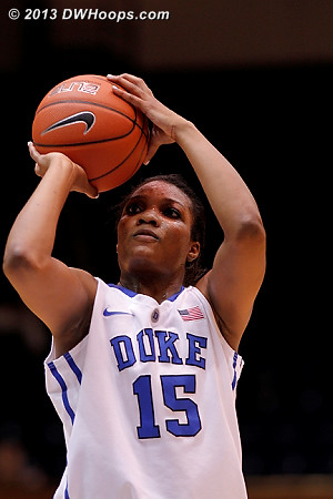 DWHoops Photo  - Duke Tags: #15 Richa Jackson