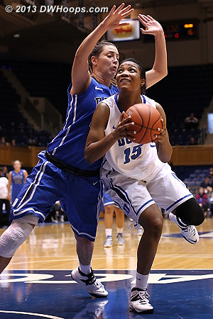 DWHoops Photo  - Duke Tags: #15 Richa Jackson, #33 Haley Peters