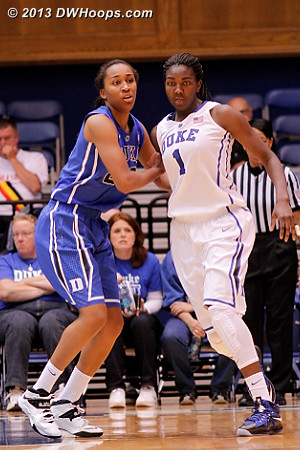 DWHoops Photo  - Duke Tags: #1 Elizabeth Williams , #22 Oderah Chidom