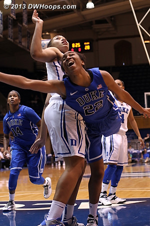 DWHoops Photo  - Duke Tags: #21 Kendall McCravey-Cooper, #22 Oderah Chidom
