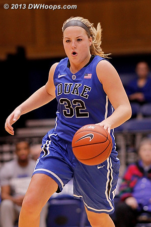 Tricia is in peak condition after a summer of USA Basketball  - Duke Tags: #32 Tricia Liston