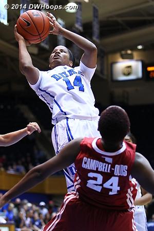 An oh-so-pretty photo of an offensive foul  - Duke Tags: #14 Ka'lia Johnson