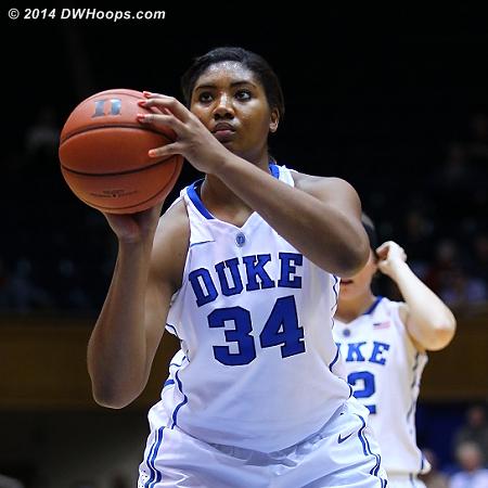 DWHoops Photo  - Duke Tags: #34 Lyneé Belton