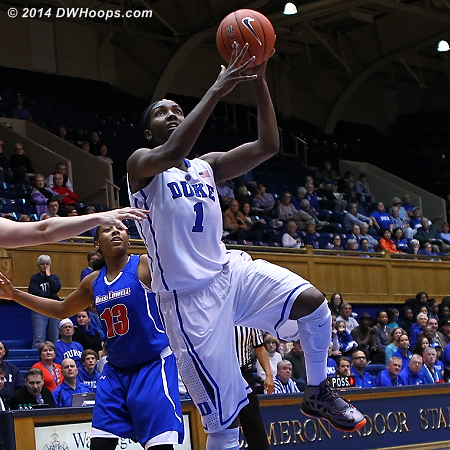 12 points, 7 boards, and 4 blocks for Liz, who only played 22 minutes  - Duke Tags: #1 Elizabeth Williams