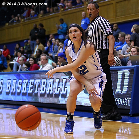 Riggs was consistent in getting the ball inside including this bounce pass  - Duke Tags: #12 Mercedes Riggs