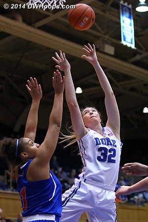 Mathias got plenty of run, snagging four boards but empty on four shots and two free throws  - Duke Tags: #32 Erin Mathias