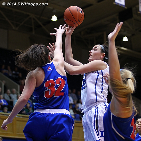 Greenwell attacking the basket  - Duke Tags: #23 Rebecca Greenwell