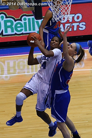 Ka'lia Johnson had a quietly efficient night  - Duke Tags: #14 Ka'lia Johnson