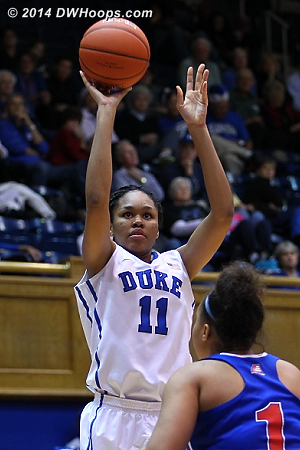 Remarkable confidence for a freshman  - Duke Tags: #11 Azur� Stevens