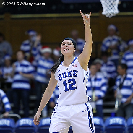 Enthusiasm for the next defensive set from Riggs  - Duke Tags: #12 Mercedes Riggs